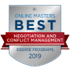 Negotiation Conflict Badget